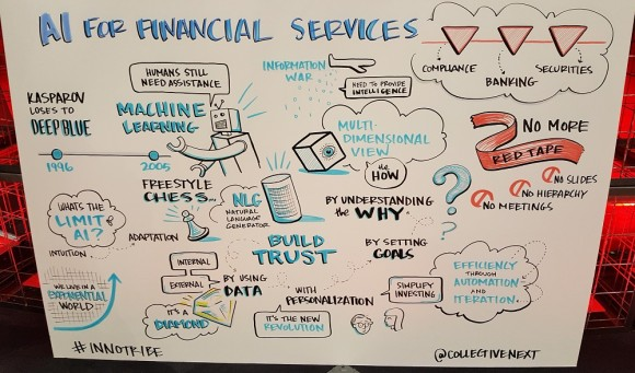 Artificial Intelligence at Innotribe