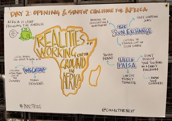 Start up challenge for Africa