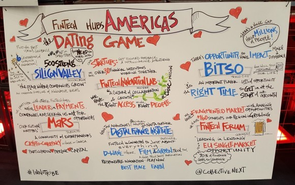 FinTech Americas