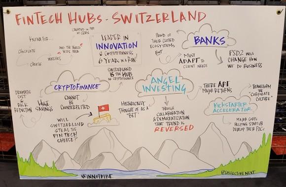 FinTech - Switzerland
