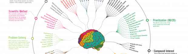 12 Practical Ways to Become Smarter in 1 Infographic