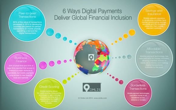Digital-Payments-Deliver-Global-Financial-Inclusion