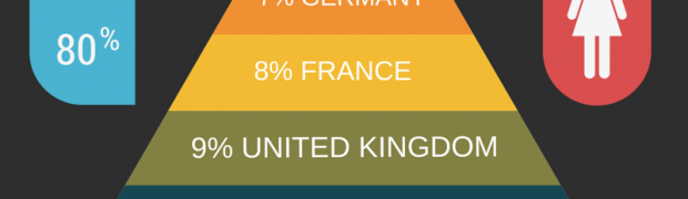 Bilderberg Group 2015 Conference Infographic