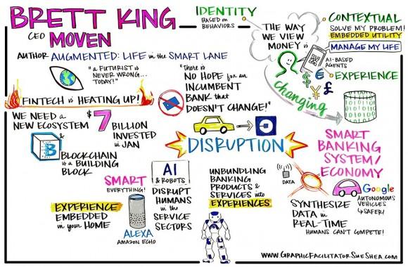 Fintech Conference - Brett King