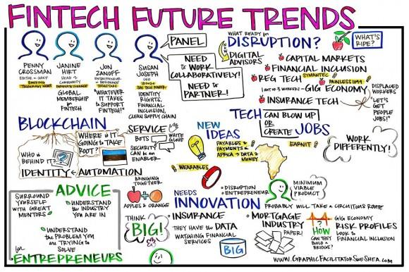 Fintech Conference - Fintech Trends