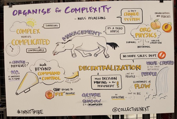 Complexity at Innotribe