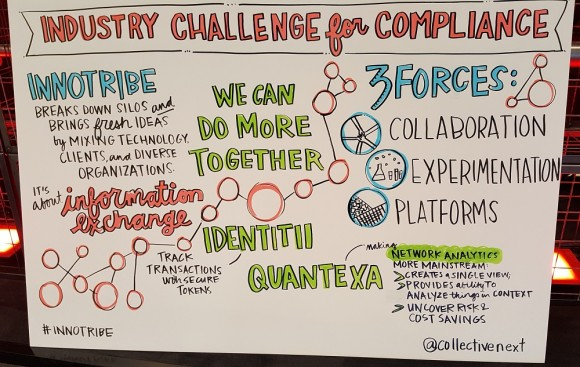 Industry Challenges for Compliance
