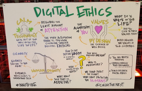 Digital Ethics at Innotribe
