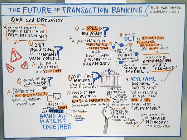 04-future-of-transaction-banking-qa