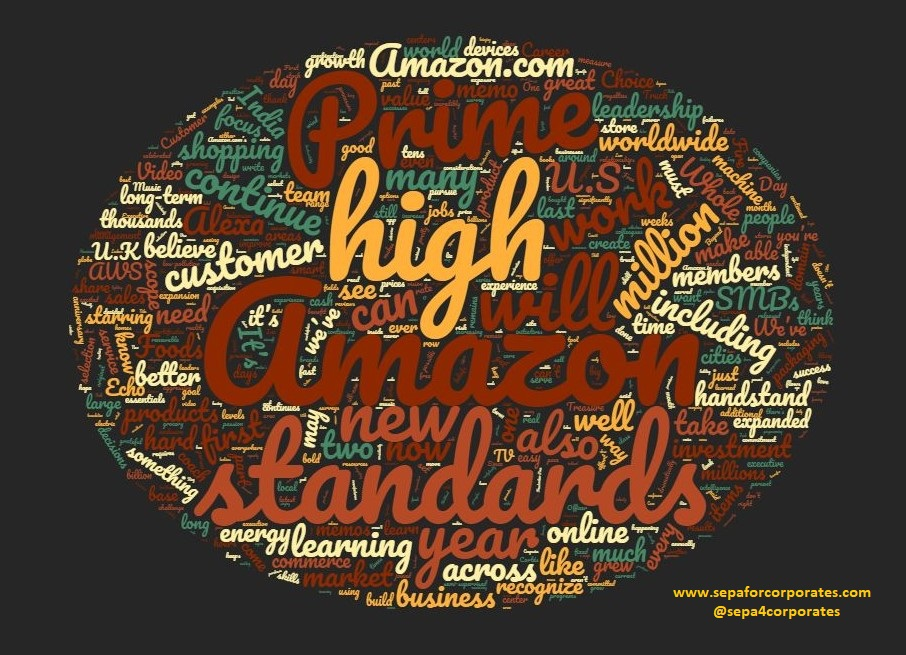 Jess Bezos' Amazon Annual Shareholder Letter 2018 Word-Cloud