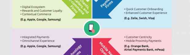 10 Absolutely Fab Payment Trends for 2019 by Capgemini