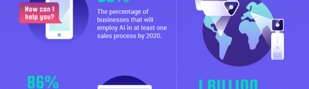AI Revolution in 1 Insanely Informative Infographic